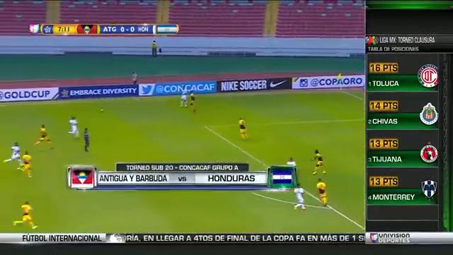在DIx的世界杯上,洪都拉斯有4-1的安提瓜和巴布达