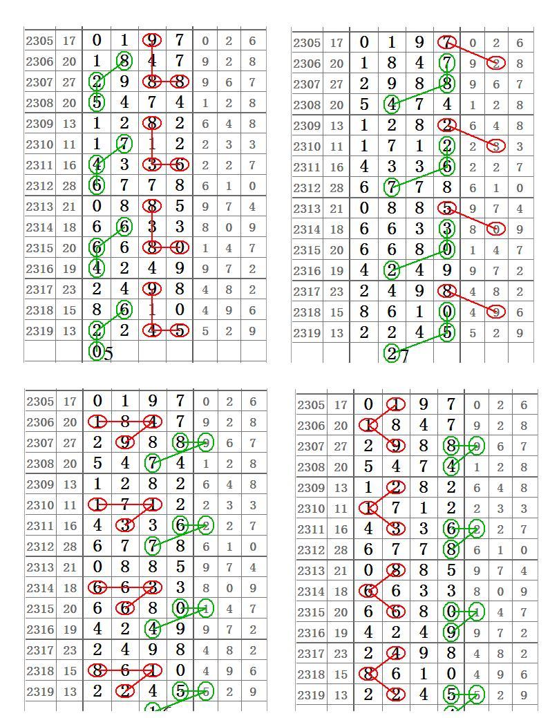 七星彩2320期心灵码仙首奖大范围图规