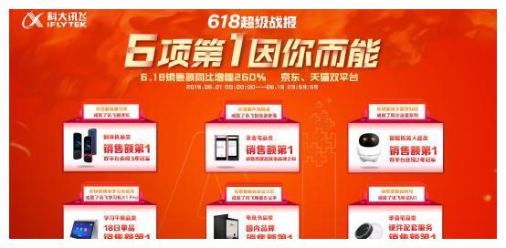 科大讯飞发力C端产品,翻译机、智能办公本在同品类中霸榜第一