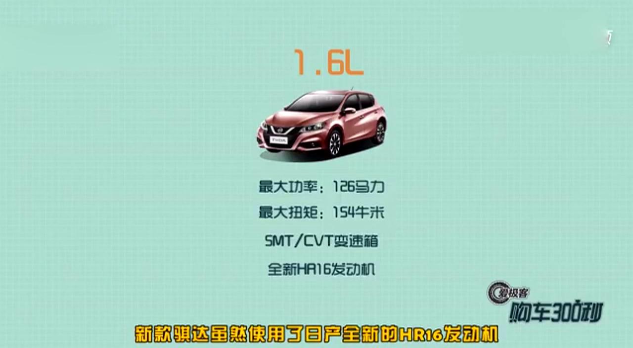 视频:购车300秒 东风日产新款骐达车型解析