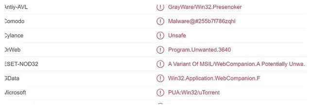 uTorrent遭杀毒软件围剿 Windows Defender视其为严重威胁