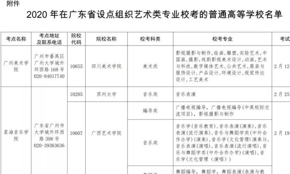 艺考生,2020年在广东设点校考院校及考试时间表来啦