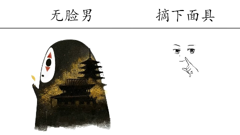 无脸男VS摘下面具没想到是这么一张可爱的脸藏的太深了
