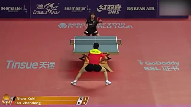 乒乓球总决赛:樊振东对战丹羽孝希,对战非常精彩