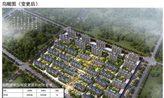 青岛西海岸琅琊镇这个村安置工程变更,层高、容积率均发生变化