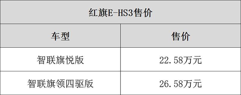 红旗E-HS3正式上市,补贴前售价22.58万元起