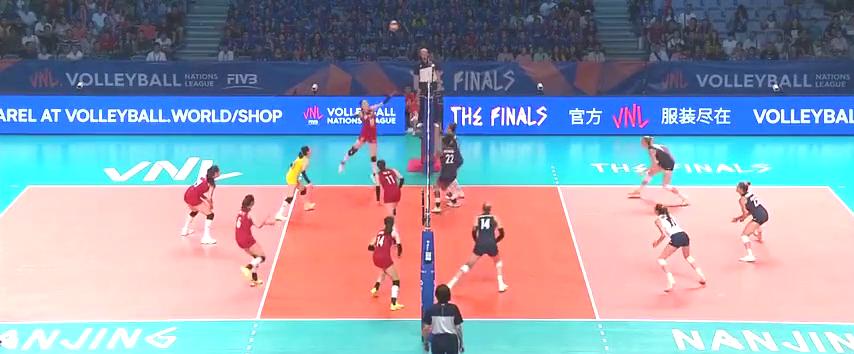 2019女排世界杯国家队巡礼之中国女排!