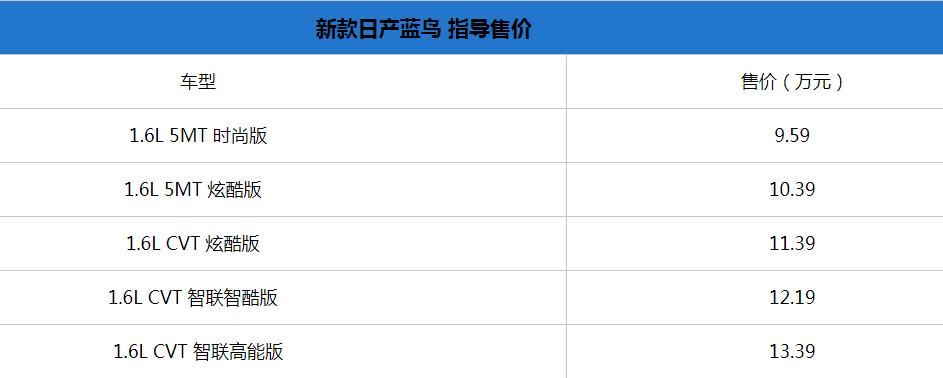 新款日产蓝鸟上市 售价9.59-13.39万元