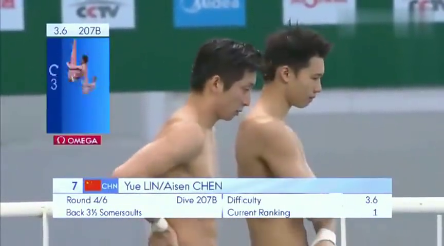 中国跳水队队员身材真好!尤其是陈艾森,泳裤太鼓压不住水花?