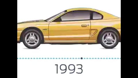 30秒看完野马汽车,1963年到2015年间的车型演变过程!