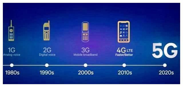 别慌:5G专家分析,NSA组网模式至少还能用10年