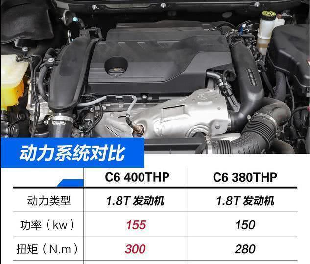 22万不要亚洲龙却买了雪铁龙C6,车主:我只想说一句话!