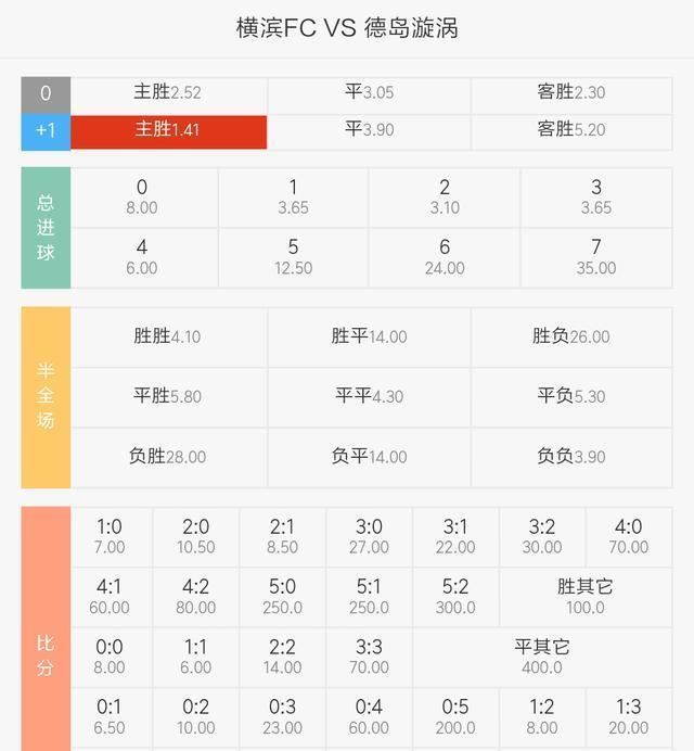 6.15,周六,日乙,005:横滨fcVS德岛漩涡