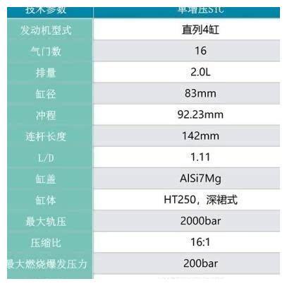 上汽大通T70 11.98万起售,首款国六柴油皮卡性能如何?