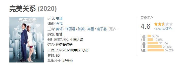 《完美关系》豆瓣4.6,佟丽娅被baby郑爽附身,剧情抹黑公关业