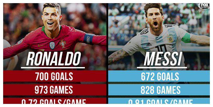 梅西生涯效率高于C罗,本赛季也能达700球纪录,他又留大胡子