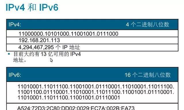 什么是IPv6?IPv6和IPv4有什么区别