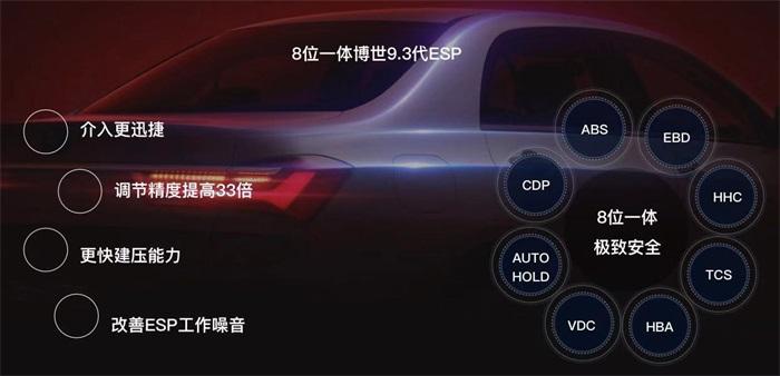 又一国产车要发力,比荣威i5智能,预售6.68万起,合资车见了都慌
