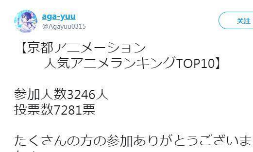 日本网友组织京都动画作品人气投票 轻音少女和紫罗兰人气最高