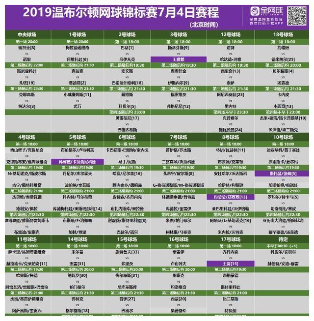 赛程 2019温网第四比赛日:王蔷、王雅繁冲击女单第三轮