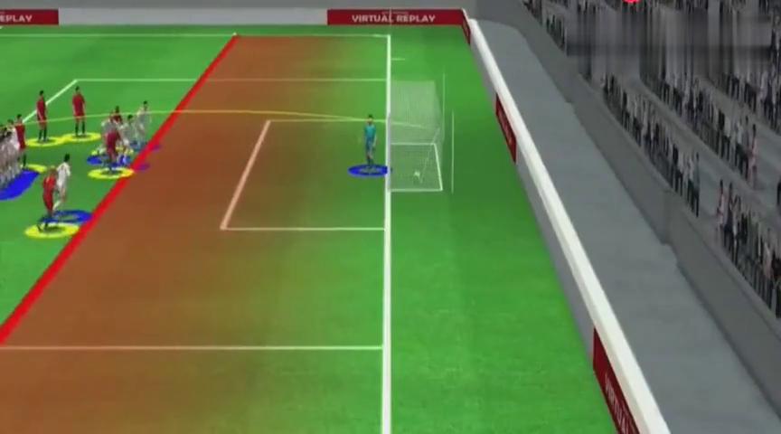 高科技还原世界杯:C罗世界级天外飞仙任意球,德赫亚为何没反应