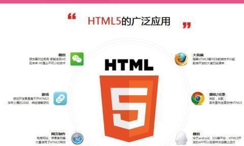 学习web前端开发需要掌握的基础知识有哪些