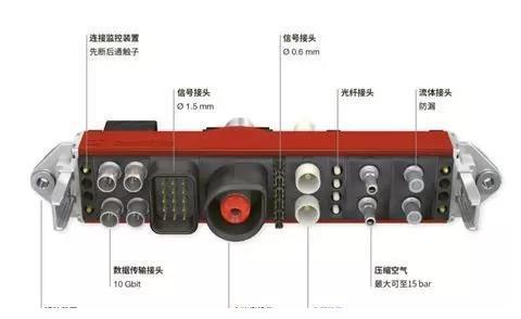 史陶比尔周传新:AGV充电标准化是未来趋势