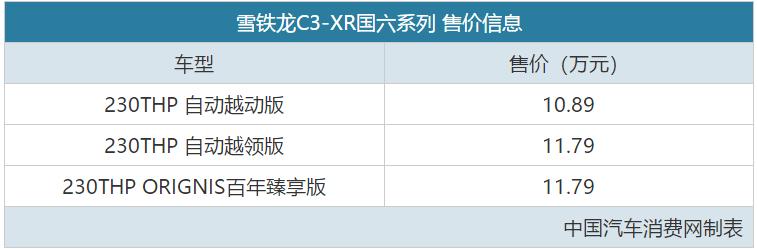 换装双离合变速箱 雪铁龙C3-XR国六系列上市