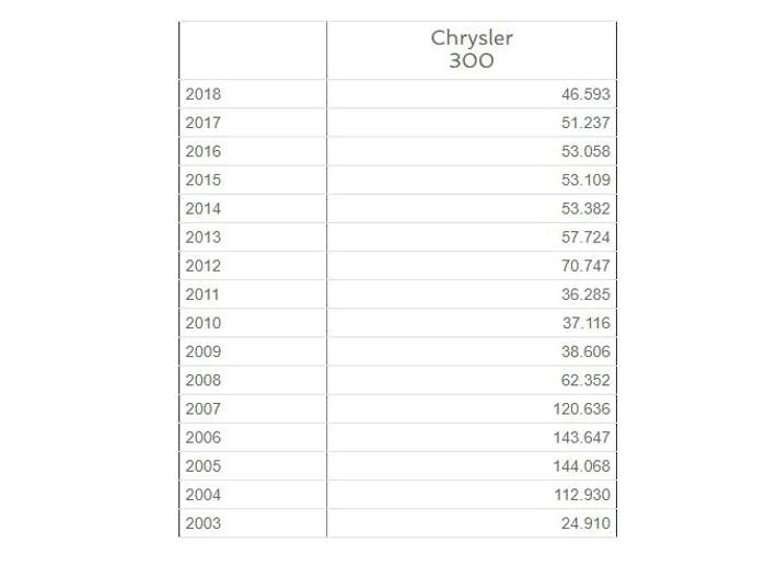 最惨的进口车,连续6月销量个位数,看7月份销量,惨不忍睹