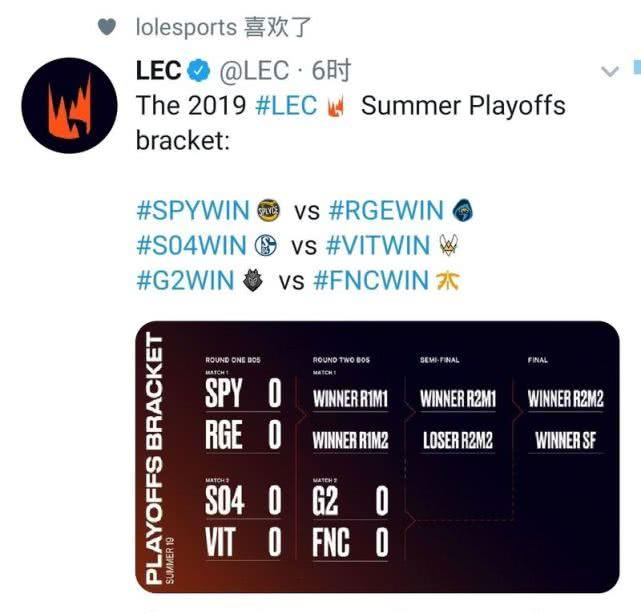 LEC季后赛席位出炉:G2和FNC首轮轮空