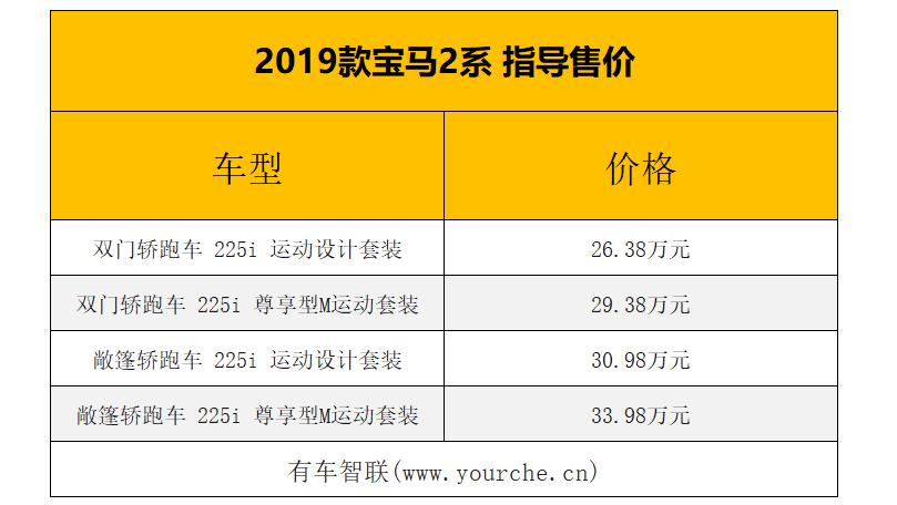 2019款宝马2系上市 售价26.38-33.98万元