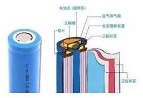 动力电池的基础知识大全