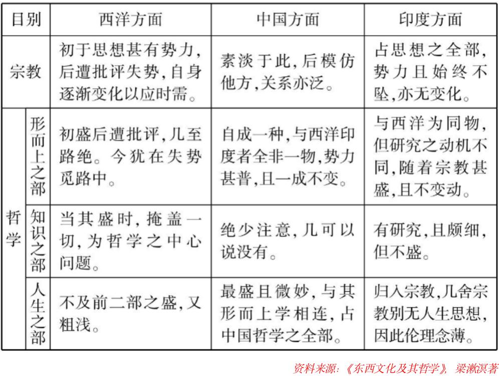 """文化中国谈:从""""仁孝治天下""""到""""科技强国"""""""