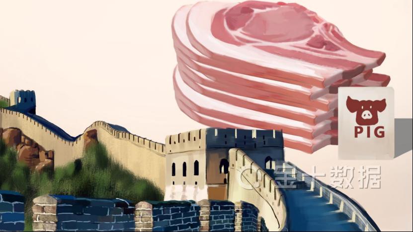 中国猪肉及副产品进口将超300万吨!猪价回落,跌至43.66元/公斤