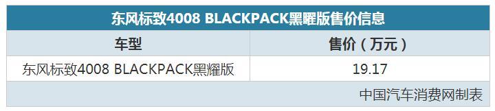 """黑色套件助力""""黑化"""" 标致4008黑曜版19.17万元"""