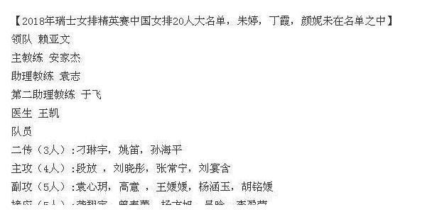 中国女排征战瑞士女排精英赛以练兵为主,为什么林莉也随队前往?