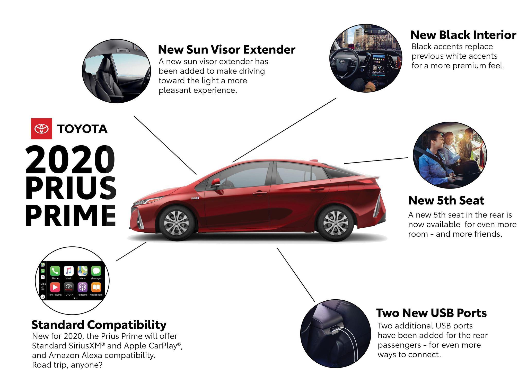 2020款丰田普锐斯Prime全面升级,但纯电池里程仍是短板!