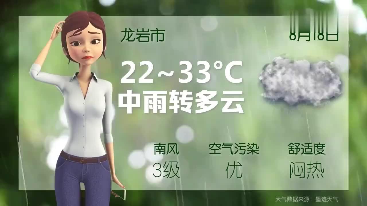 龙岩18日:22 ~ 33℃,中雨转多云,今天有雨,冷热适宜