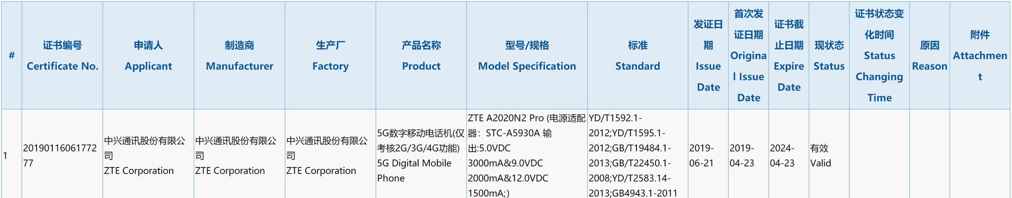 中兴天机Axon 10 Pro 5G版手机通过3C认证,7月上市
