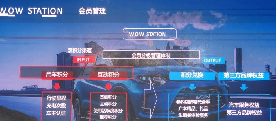 广汽本田首款纯电动SUV VE-1 补贴后售价15.98万起