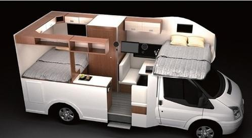 为什么现在越来越多国人选择床车旅游,而不是房车这就?.