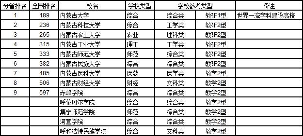 2018年各省机构改革_2018各省人均