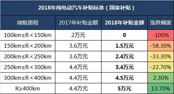 性价比超比亚迪元,续航或300公里!比亚迪才卖几万的新电车来了