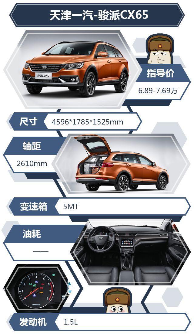 7万起值得买!合资车技术卖国产车价格 这几款车很靠谱