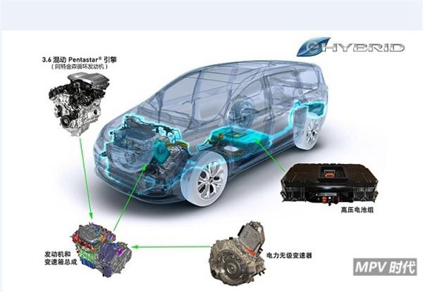 商务家用两不误的高端MPV,50万买奔驰V级还是大捷龙PHEV?