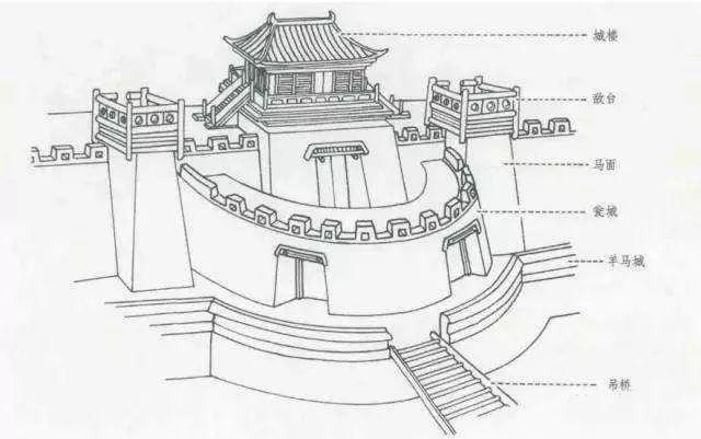 关于古代战争守城你知道多少?|城墙|战争|檑木_新浪网图片