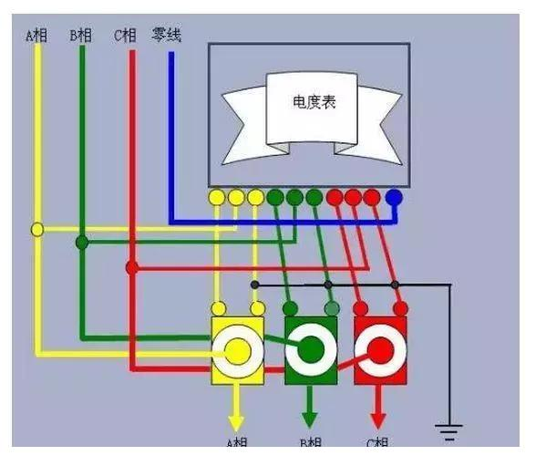 上图为三相四线电度表接线图.