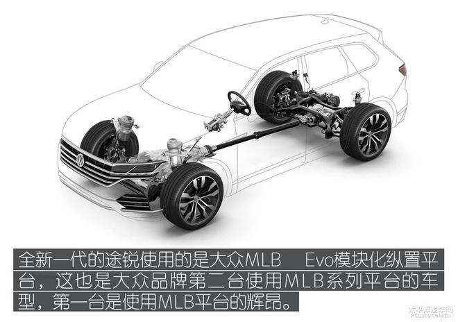 能成为品牌的旗舰SUV,全新大众途锐都搭载了哪些黑科技?