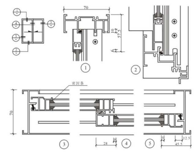 (2)平开窗 平开窗铰链装于窗侧面。平开窗玻璃镶嵌可采用干式装配、湿式装配或混合装配。混合装配又分为从外侧安装玻璃和从内侧安装玻璃两种。 干式装配是采用密封条嵌入玻璃与槽壁的空隙将玻璃固定。湿式装配是在玻璃与槽壁的空腔内注入密封胶填缝,密封胶固化后将玻璃固定,并将缝隙密封起来。混合装配是一侧空腔嵌密封条,另一侧空腔注入密封胶填缝密封固定。 5 塑料窗构造 塑料窗的特点、型材系列、安装方式同塑料门。塑料窗构造主要介绍常用的推拉窗和平开窗。 (1)推拉窗 推拉窗可用拼料组合成其他形式的窗式门连窗,还可以装配