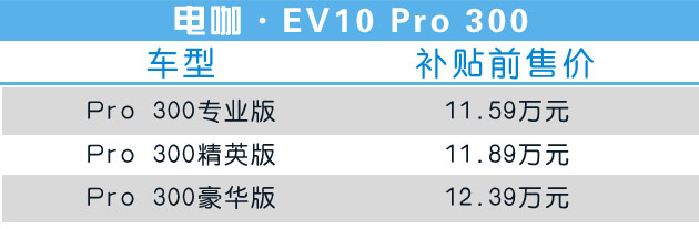 小巧可爱风 电咖·EV10 Pro 300上市